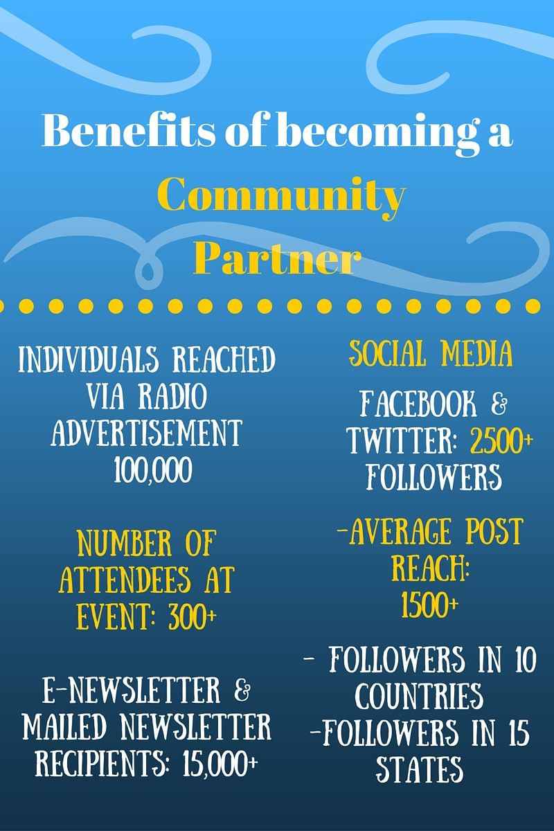 Benefits of Becoming a Community Partner